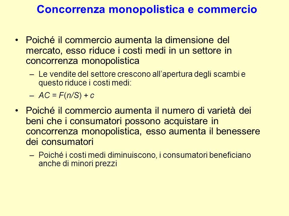 Concorrenza monopolistica e commercio Poiché il commercio aumenta la dimensione del mercato, esso riduce i costi medi in un settore in concorrenza mon