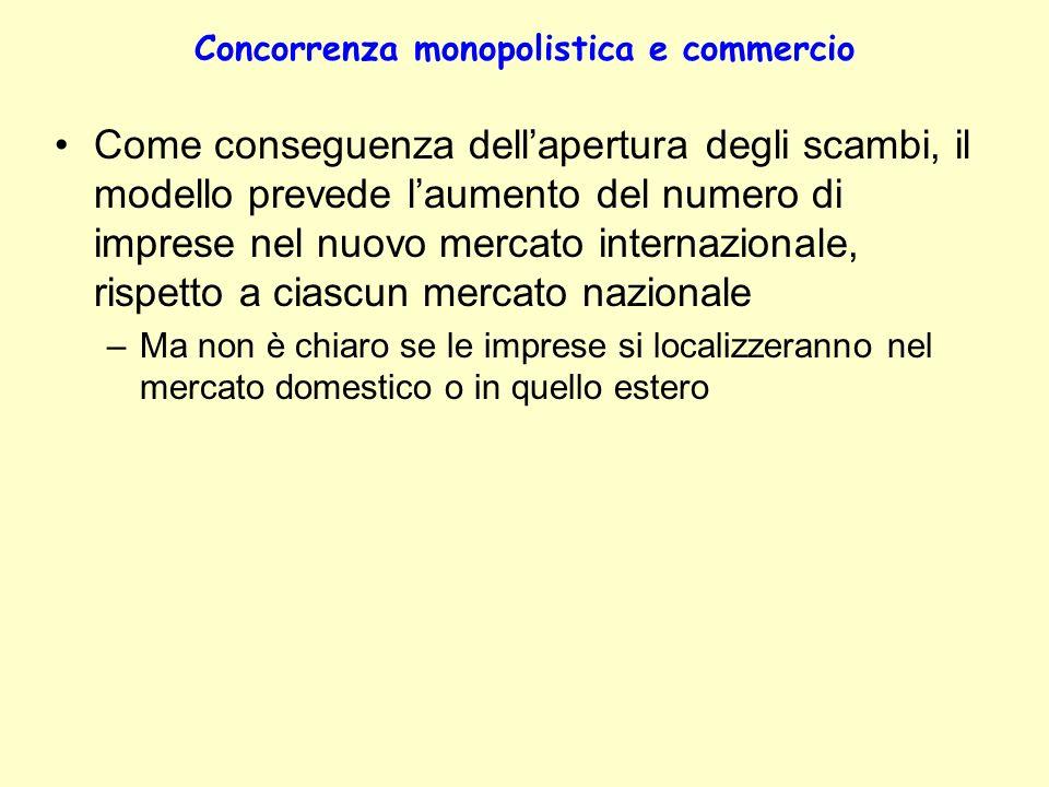 Concorrenza monopolistica e commercio Come conseguenza dellapertura degli scambi, il modello prevede laumento del numero di imprese nel nuovo mercato