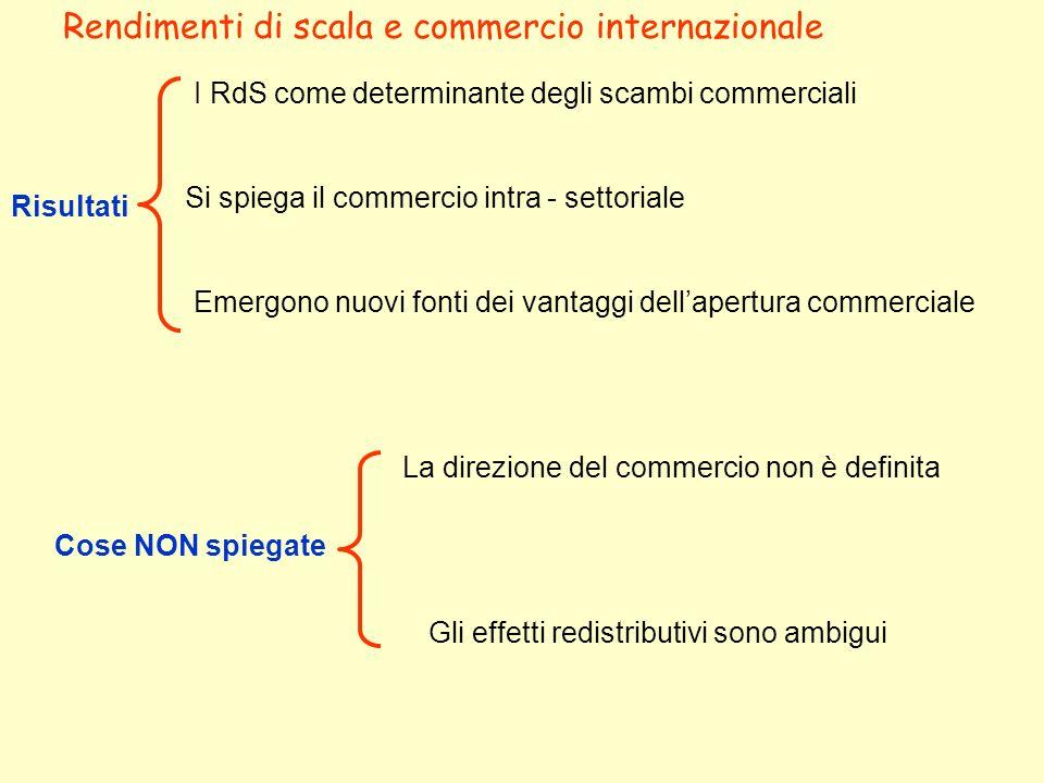 Rendimenti di scala e commercio internazionale Risultati Si spiega il commercio intra - settoriale Emergono nuovi fonti dei vantaggi dellapertura comm