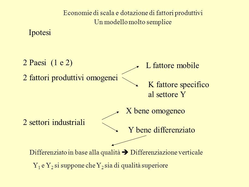 Economie di scala e dotazione di fattori produttivi Un modello molto semplice Ipotesi 2 Paesi (1 e 2) 2 fattori produttivi omogenei 2 settori industri