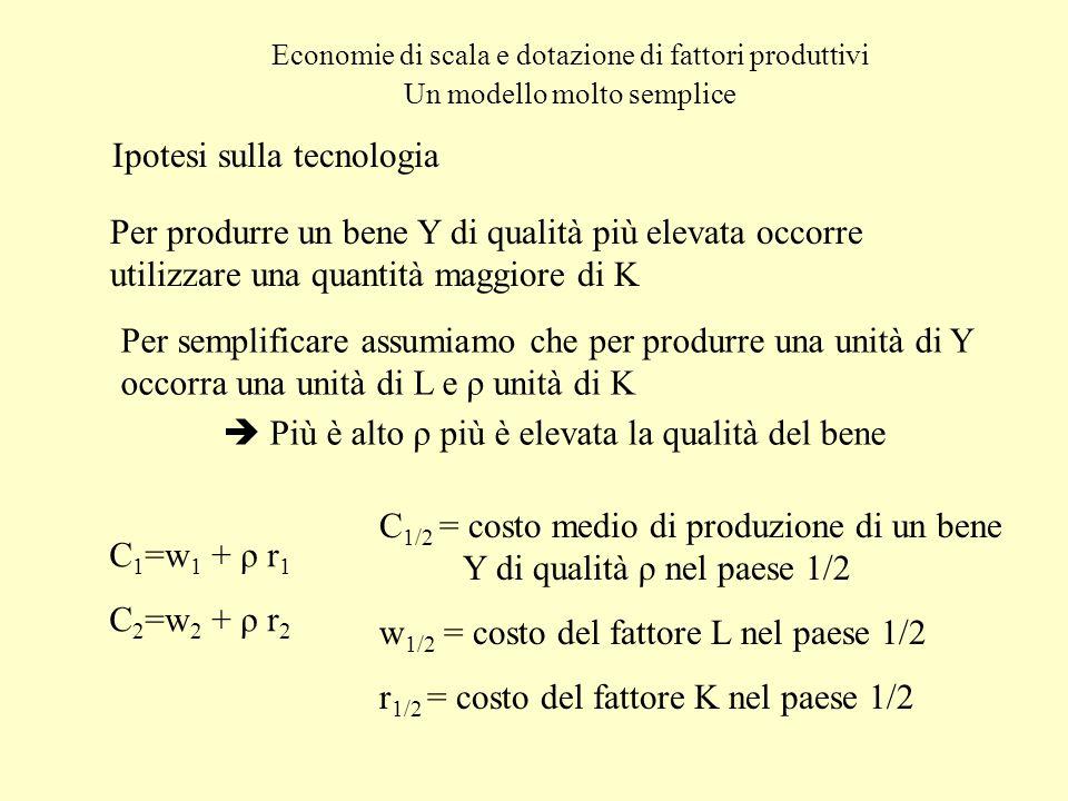 Economie di scala e dotazione di fattori produttivi Un modello molto semplice Ipotesi sulla tecnologia Per produrre un bene Y di qualità più elevata o