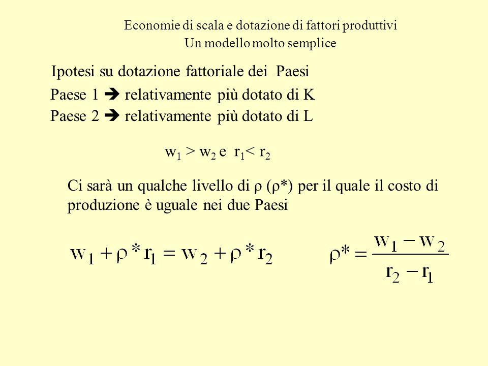 Economie di scala e dotazione di fattori produttivi Un modello molto semplice Ipotesi su dotazione fattoriale dei Paesi Paese 1 relativamente più dota