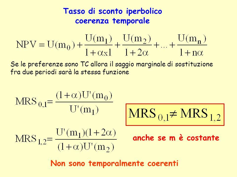 Tasso di sconto iperbolico coerenza temporale Se le preferenze sono TC allora il saggio marginale di sostituzione fra due periodi sarà la stessa funzi