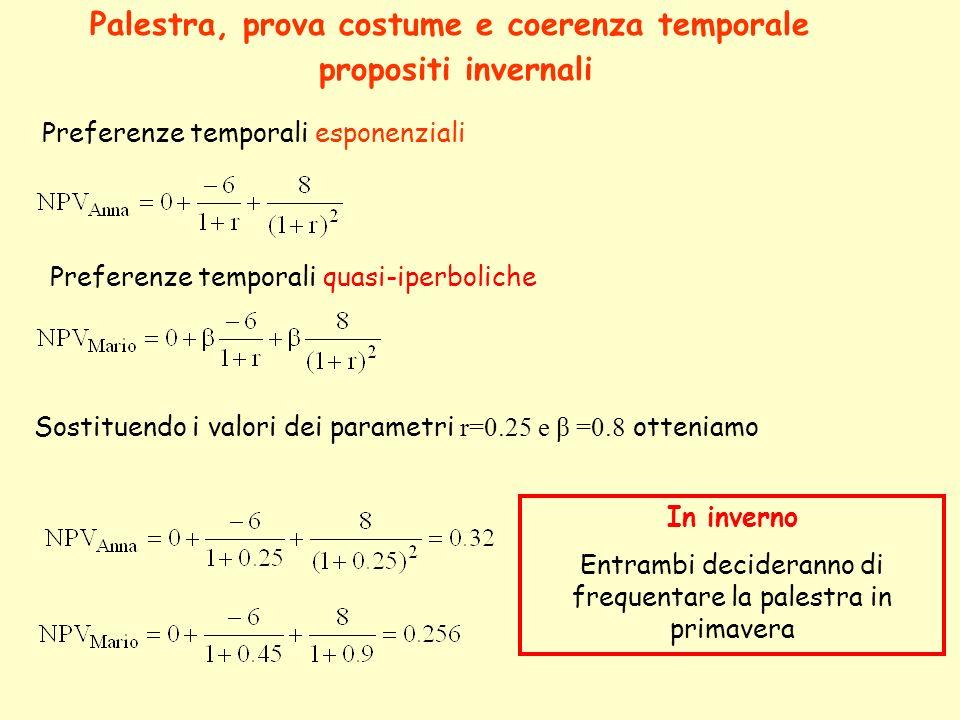 Preferenze temporali esponenziali Preferenze temporali quasi-iperboliche Sostituendo i valori dei parametri r=0.25 e β =0.8 otteniamo In inverno Entra