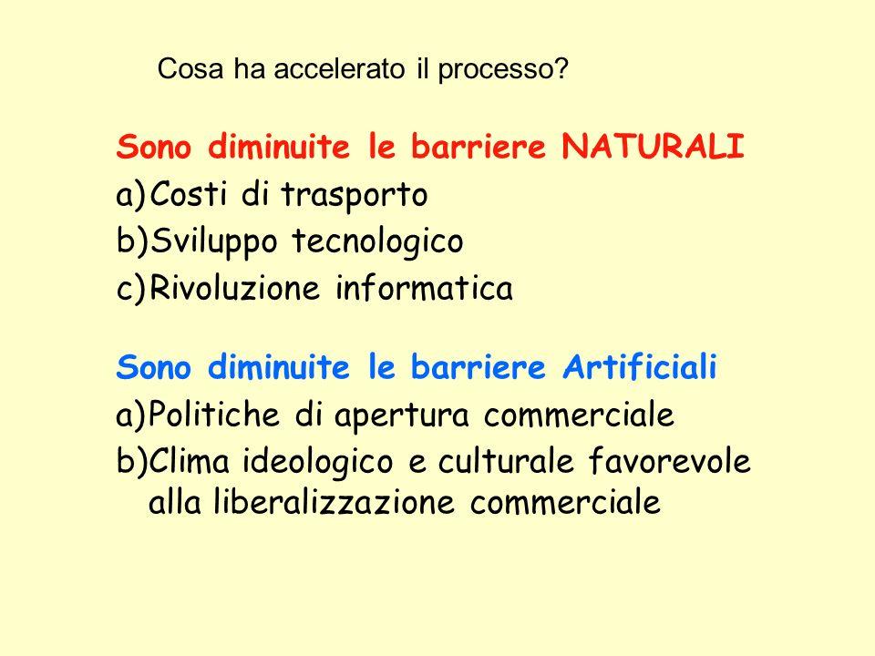 Cosa ha accelerato il processo? Sono diminuite le barriere NATURALI a)Costi di trasporto b)Sviluppo tecnologico c)Rivoluzione informatica Sono diminui