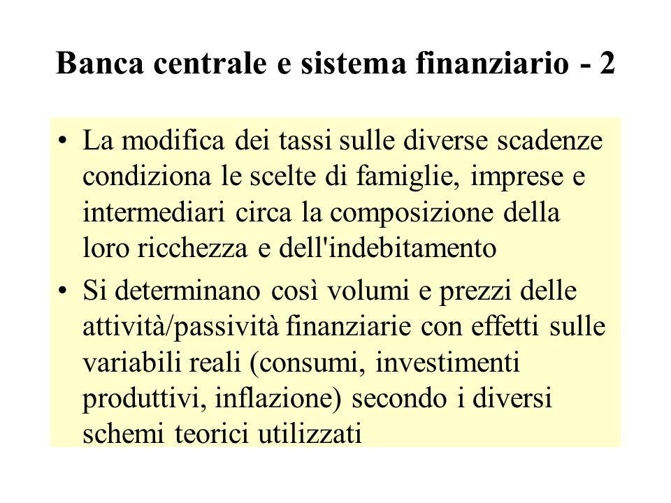 Banca centrale e sistema finanziario - 2 La modifica dei tassi sulle diverse scadenze condiziona le scelte di famiglie, imprese e intermediari circa l