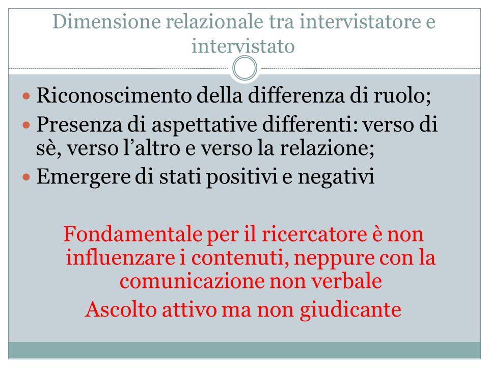Vantaggi e svantaggi Vantaggi: Forma di interazione naturale con poche regole; Elevata flessibilità; Coinvolgimento del ricercatore.