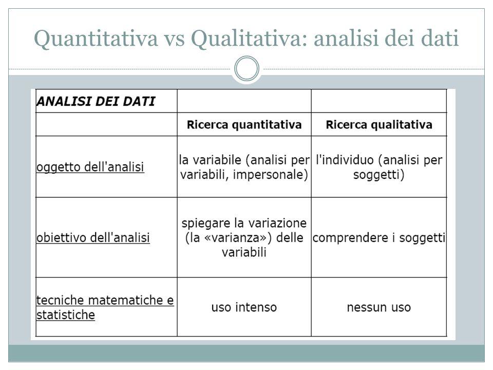 Quantitativa vs Qualitativa: risultati