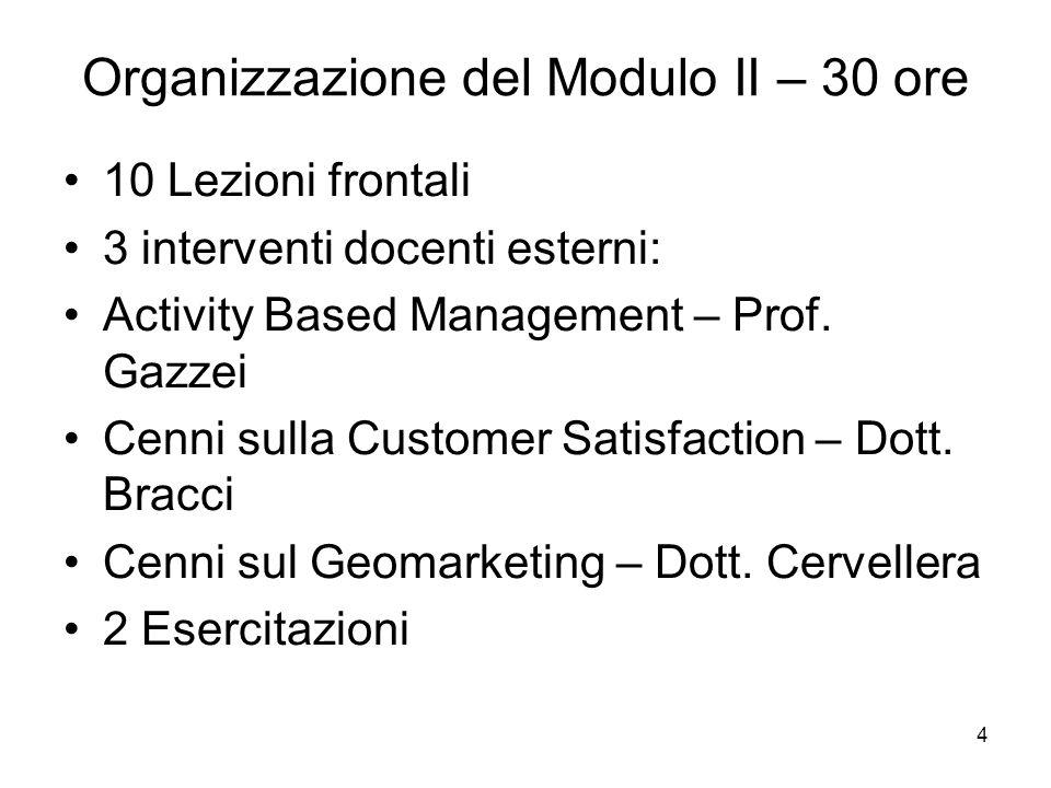 4 Organizzazione del Modulo II – 30 ore 10 Lezioni frontali 3 interventi docenti esterni: Activity Based Management – Prof. Gazzei Cenni sulla Custome