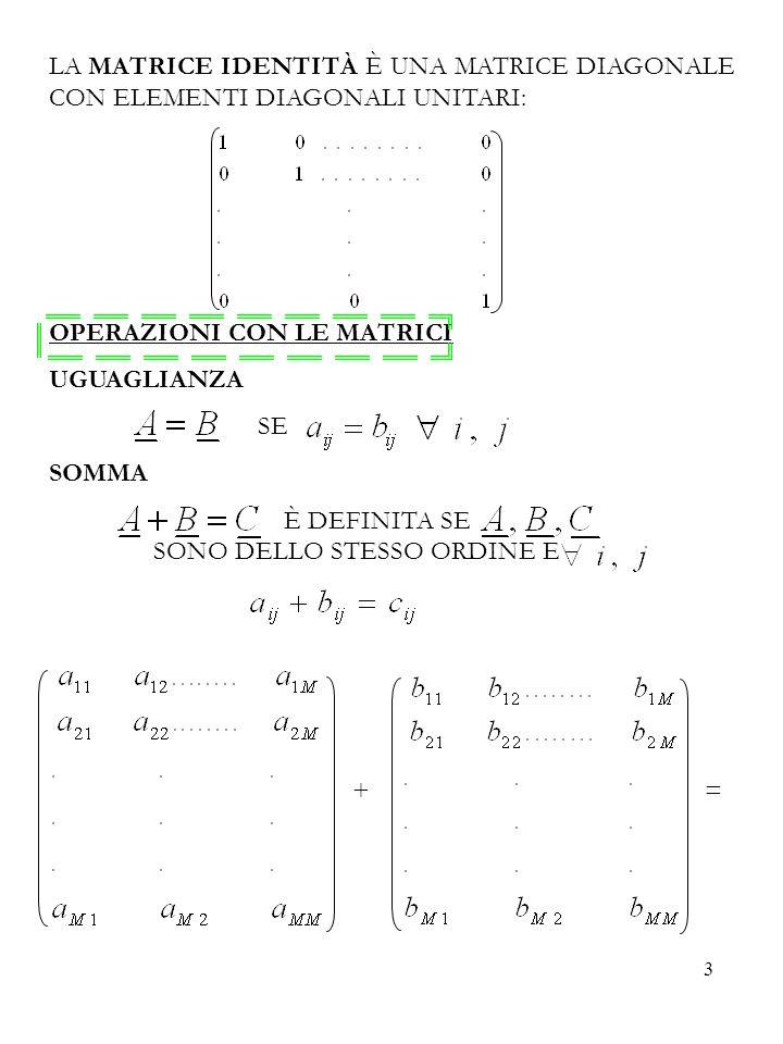 14 ESEMPIO NUMERICO Alcune proprietà delle matrici inverse 1) Se A e B sono entrambe matrici non singolari 2) 3) 4)