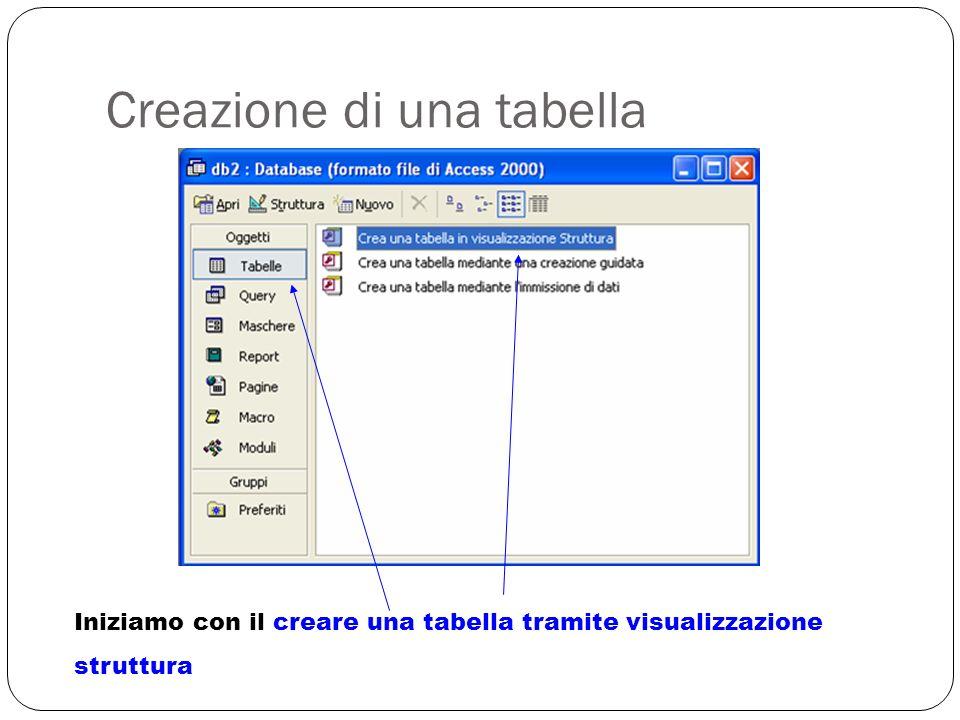 Creazione di una tabella 16 Iniziamo con il creare una tabella tramite visualizzazione struttura