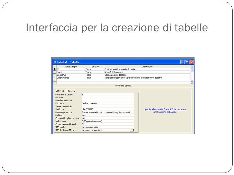 Interfaccia per la creazione di tabelle 17
