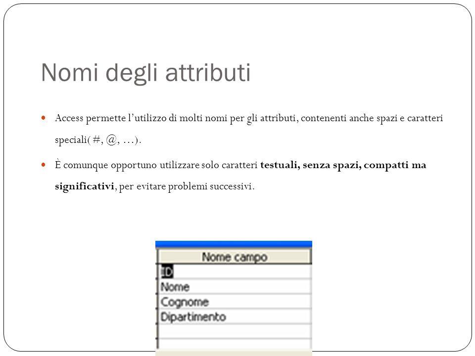 Nomi degli attributi Access permette lutilizzo di molti nomi per gli attributi, contenenti anche spazi e caratteri speciali( #, @, …).