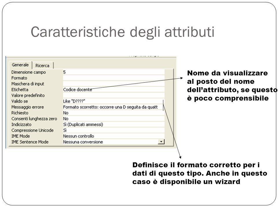 Caratteristiche degli attributi 22 Nome da visualizzare al posto del nome dellattributo, se questo è poco comprensibile Definisce il formato corretto per i dati di questo tipo.