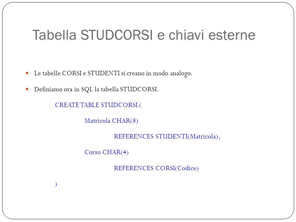 Tabella STUDCORSI e chiavi esterne 25 Le tabelle CORSI e STUDENTI si creano in modo analogo.