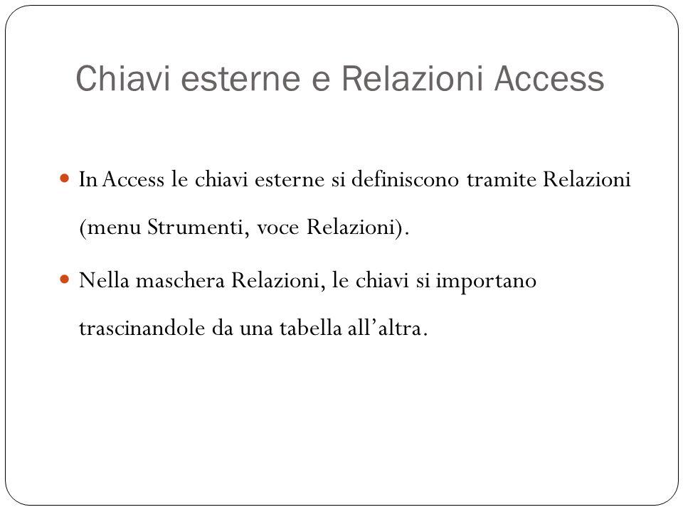 Chiavi esterne e Relazioni Access 26 In Access le chiavi esterne si definiscono tramite Relazioni (menu Strumenti, voce Relazioni).