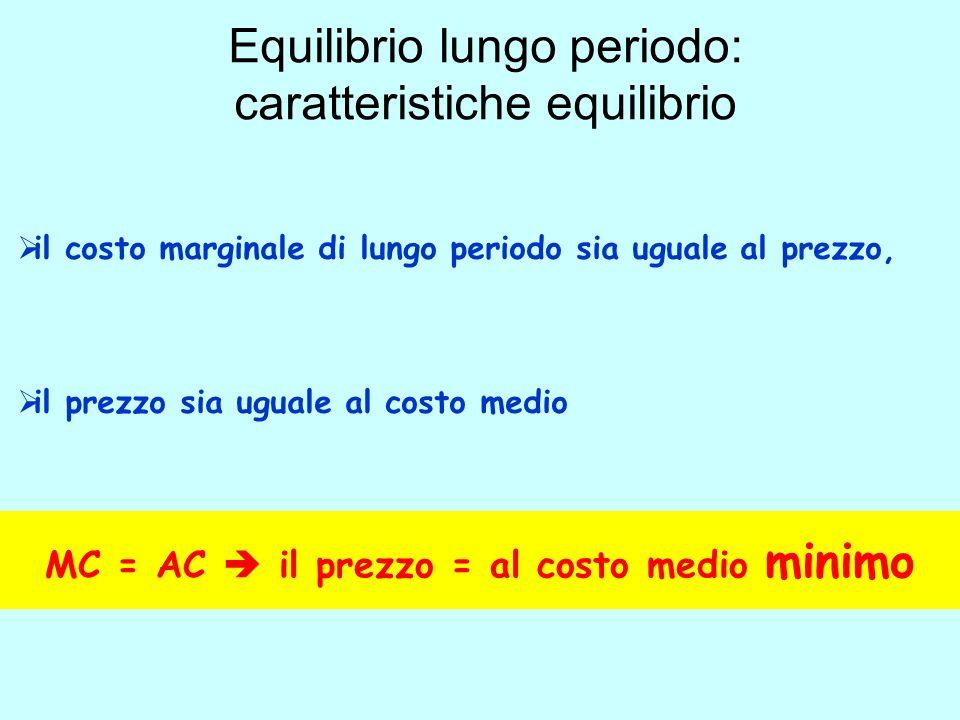 il costo marginale di lungo periodo sia uguale al prezzo, il prezzo sia uguale al costo medio Equilibrio lungo periodo: caratteristiche equilibrio MC