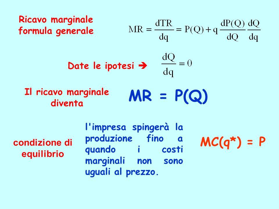 l'impresa spingerà la produzione fino a quando i costi marginali non sono uguali al prezzo. MR = P(Q) Date le ipotesi condizione di equilibrio MC(q*)