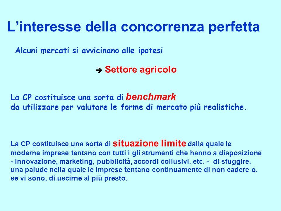 Linteresse della concorrenza perfetta Alcuni mercati si avvicinano alle ipotesi Settore agricolo La CP costituisce una sorta di benchmark da utilizzar