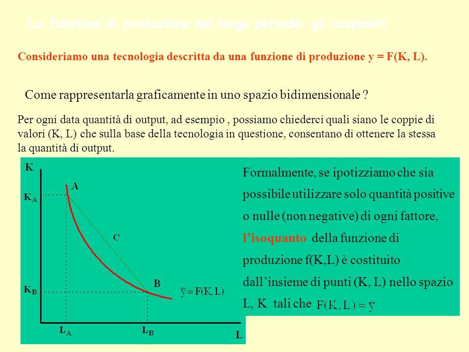 Consideriamo una tecnologia descritta da una funzione di produzione y = F(K, L).