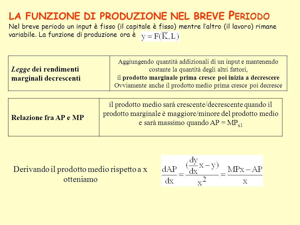 LA FUNZIONE DI PRODUZIONE NEL BREVE P ERIODO Nel breve periodo un input è fisso (il capitale è fisso) mentre laltro (il lavoro) rimane variabile.