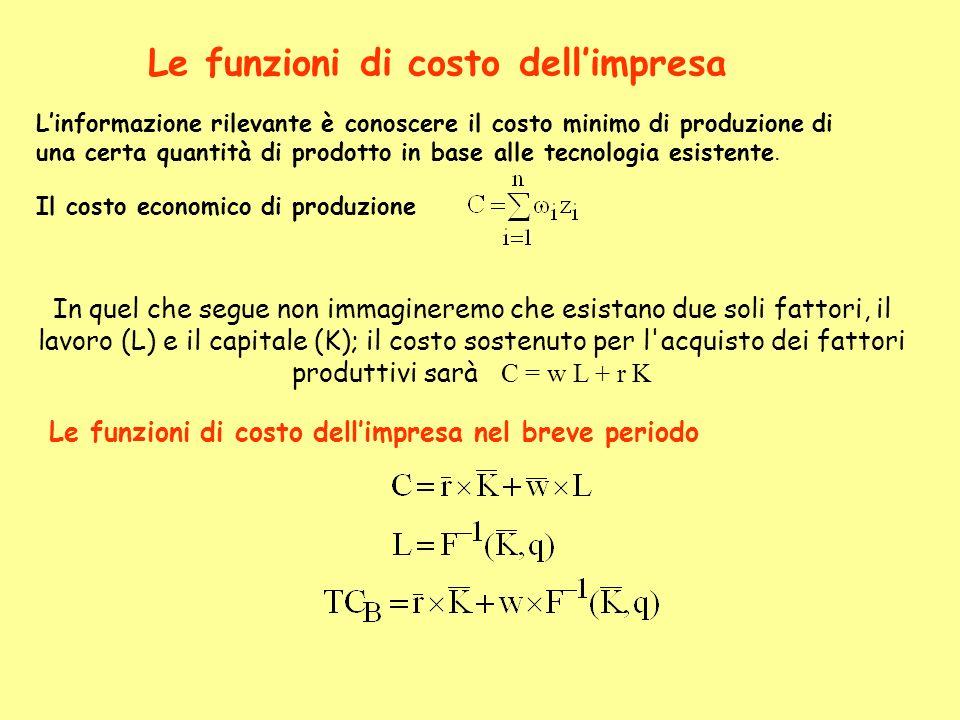 Le funzioni di costo dellimpresa Linformazione rilevante è conoscere il costo minimo di produzione di una certa quantità di prodotto in base alle tecn