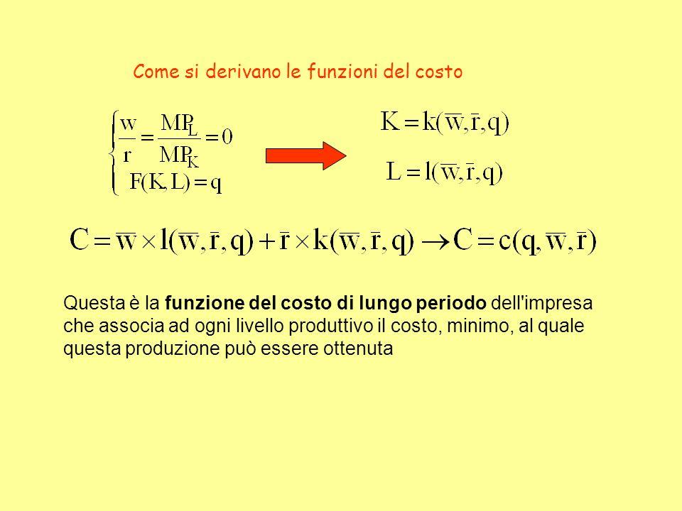 Come si derivano le funzioni del costo Questa è la funzione del costo di lungo periodo dell'impresa che associa ad ogni livello produttivo il costo, m