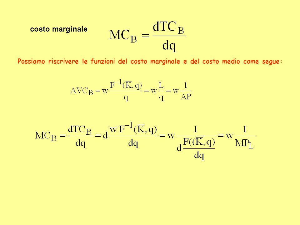 costo marginale Possiamo riscrivere le funzioni del costo marginale e del costo medio come segue: