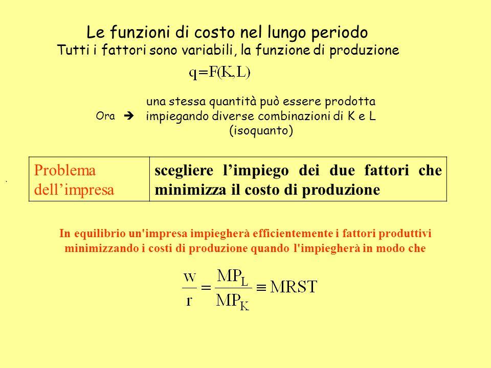 Le funzioni di costo nel lungo periodo Tutti i fattori sono variabili, la funzione di produzione. Ora una stessa quantità può essere prodotta impiegan
