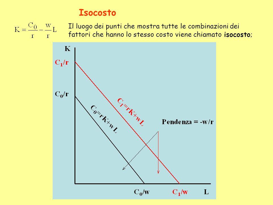 Il luogo dei punti che mostra tutte le combinazioni dei fattori che hanno lo stesso costo viene chiamato isocosto; Isocosto
