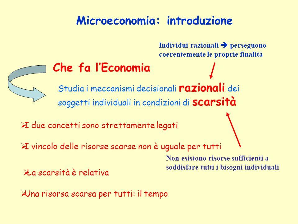 Microeconomia: introduzione Economia Crea modelli astratti allo scopo di spiegare e prevedere il comportamento dei soggetti Tutte le decisioni economiche sono il risultato dellinterazione dialettica fra Quello che il soggetto vuole fare gli obiettivi che si prefigge Quello che il soggetto può fare i vincoli cui è soggetto