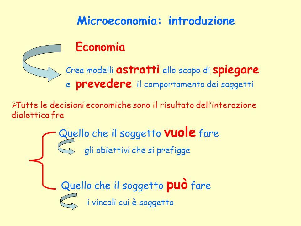 Microeconomia: introduzione Economia Crea modelli astratti allo scopo di spiegare e prevedere il comportamento dei soggetti Tutte le decisioni economi
