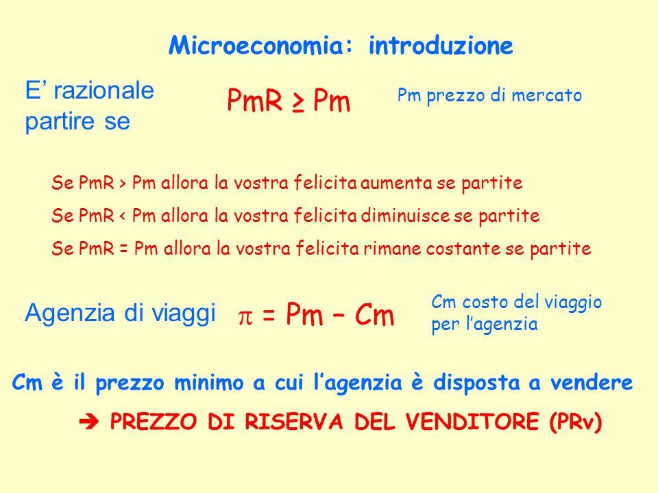 Microeconomia: introduzione E razionale partire se PmR Pm Pm prezzo di mercato Se PmR > Pm allora la vostra felicita aumenta se partite Se PmR < Pm al