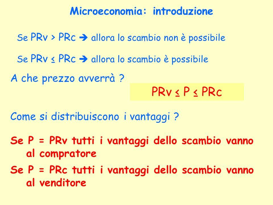 Microeconomia: introduzione Se PRv > PRc allora lo scambio non è possibile Se PRv PRc allora lo scambio è possibile A che prezzo avverrà ? PRv P PRc S