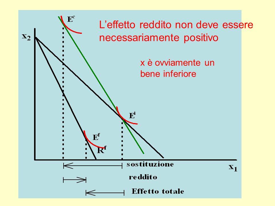 Leffetto reddito non deve essere necessariamente positivo x è ovviamente un bene inferiore