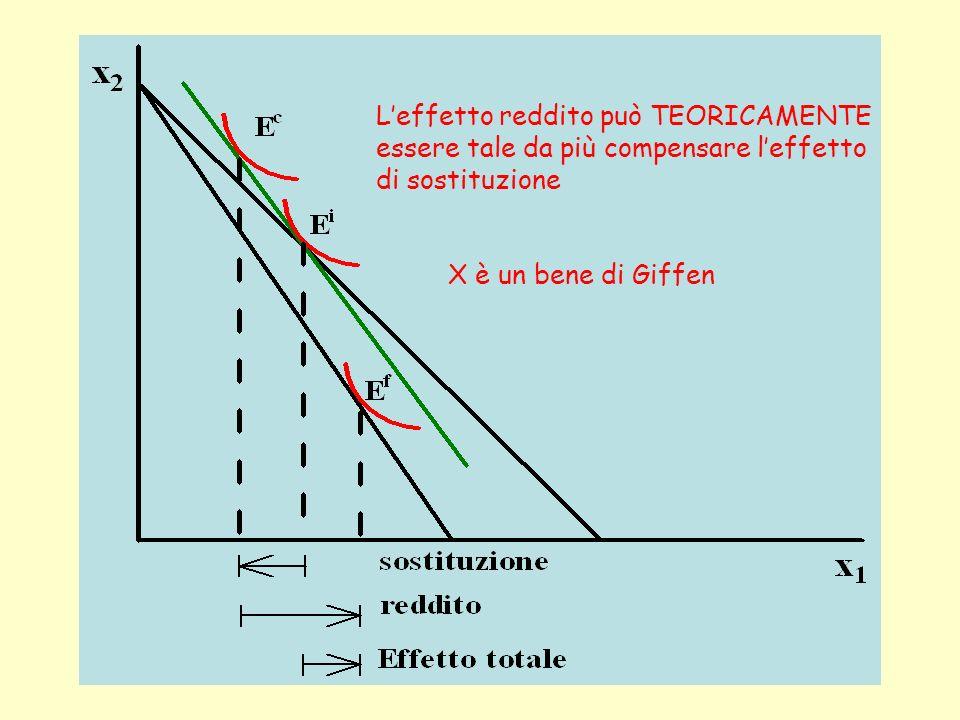 Leffetto reddito può TEORICAMENTE essere tale da più compensare leffetto di sostituzione X è un bene di Giffen