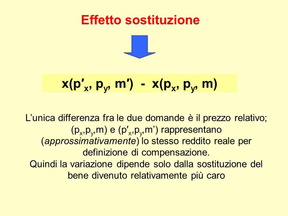 Lunica differenza fra le due domande è il prezzo relativo; (p x,p y,m) e (p x,p y,m) rappresentano (approssimativamente) lo stesso reddito reale per definizione di compensazione.