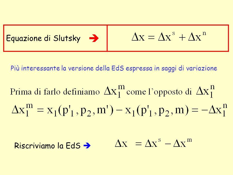 Equazione di Slutsky Più interessante la versione della EdS espressa in saggi di variazione Riscriviamo la EdS
