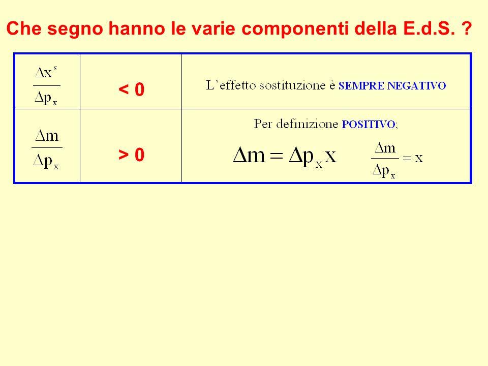 < 0 > 0 Che segno hanno le varie componenti della E.d.S. ?