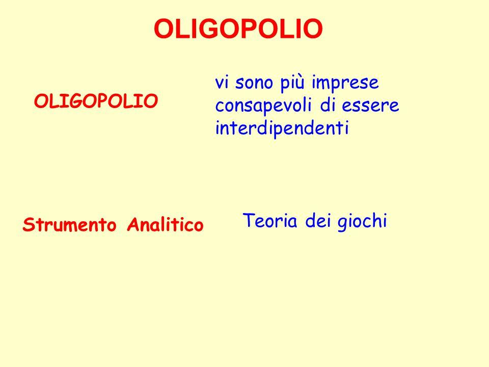 OLIGOPOLIO vi sono più imprese consapevoli di essere interdipendenti OLIGOPOLIO Strumento Analitico Teoria dei giochi