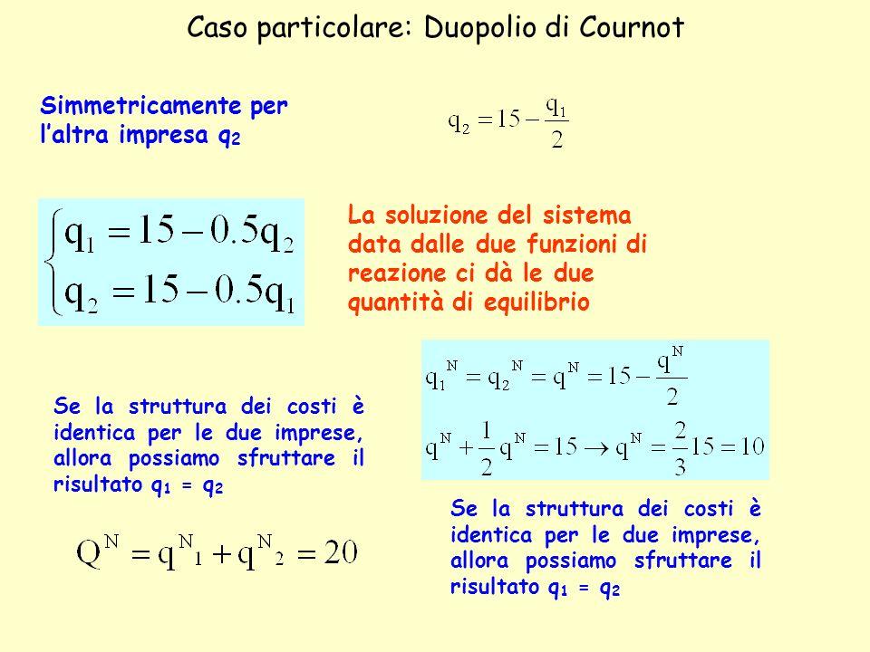 Caso particolare: Duopolio di Cournot Simmetricamente per laltra impresa q 2 La soluzione del sistema data dalle due funzioni di reazione ci dà le due