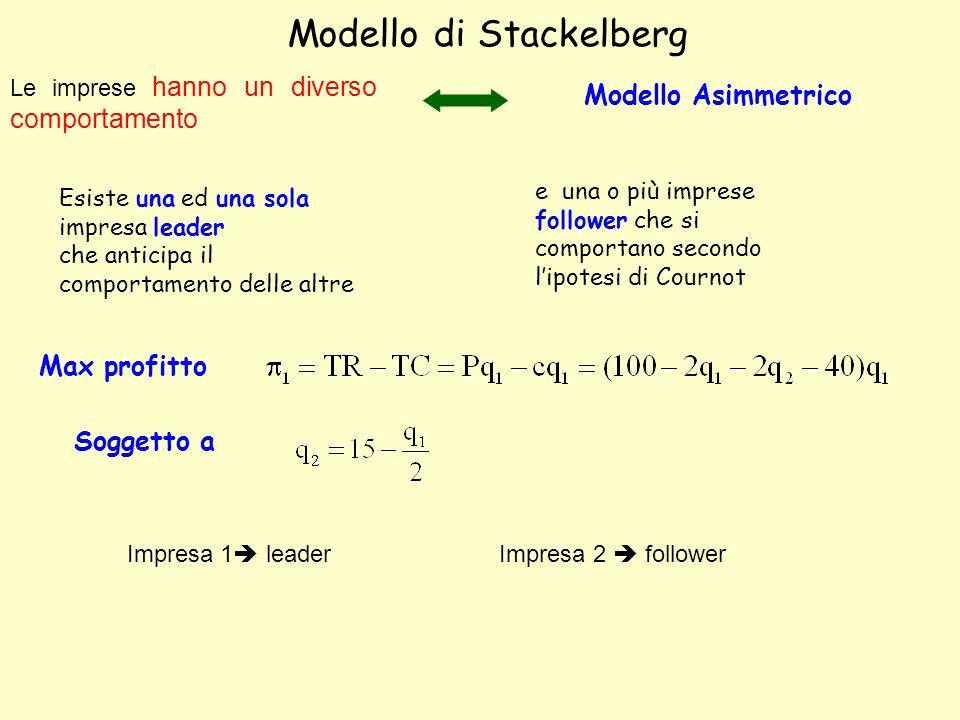 Modello di Stackelberg Le imprese hanno un diverso comportamento Modello Asimmetrico Esiste una ed una sola impresa leader che anticipa il comportamen