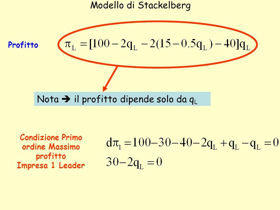 Modello di Stackelberg Profitto Nota il profitto dipende solo da q L Condizione Primo ordine Massimo profitto Impresa 1 Leader