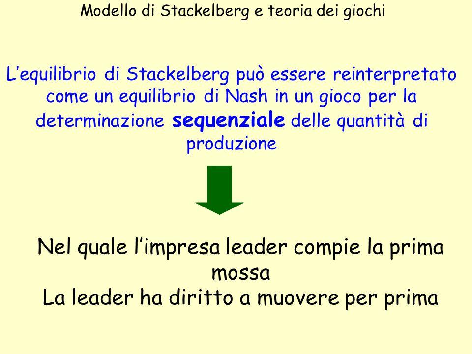 Modello di Stackelberg e teoria dei giochi Lequilibrio di Stackelberg può essere reinterpretato come un equilibrio di Nash in un gioco per la determin