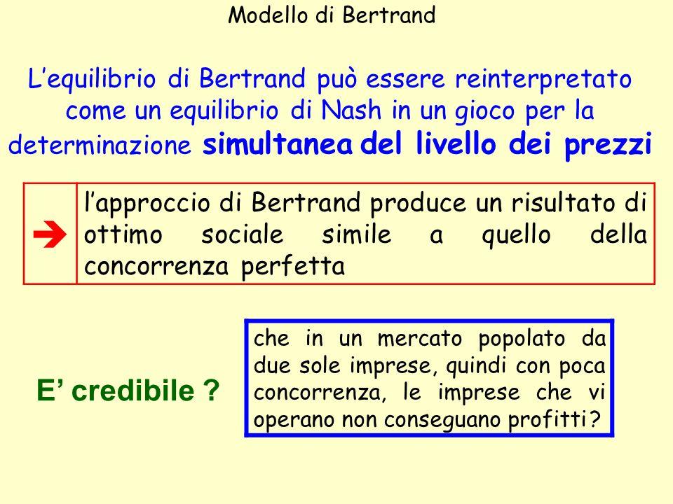 Modello di Bertrand Lequilibrio di Bertrand può essere reinterpretato come un equilibrio di Nash in un gioco per la determinazione simultanea del live