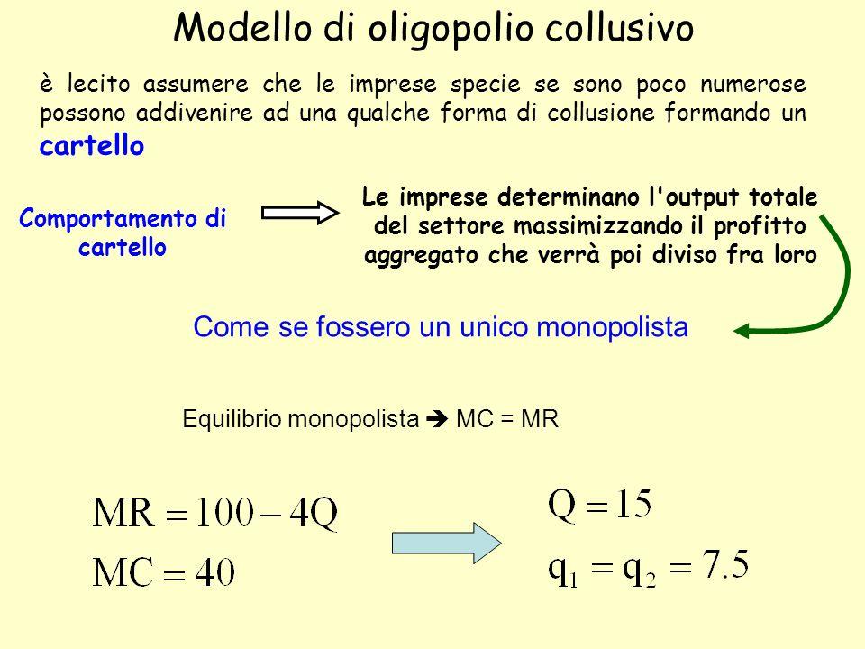 Modello di oligopolio collusivo Le imprese determinano l'output totale del settore massimizzando il profitto aggregato che verrà poi diviso fra loro C