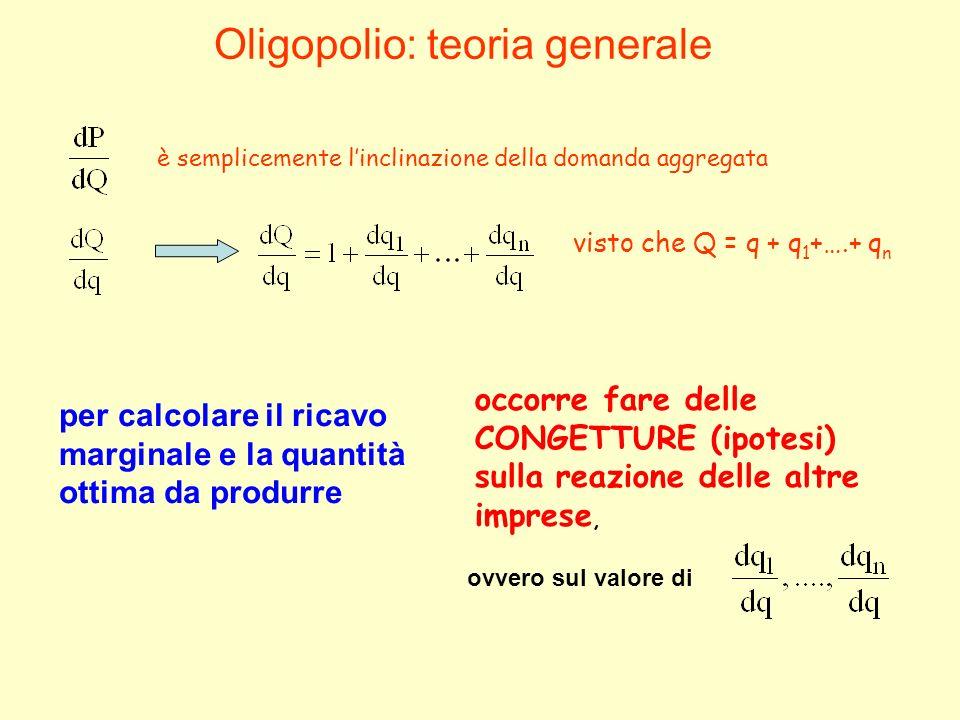 Oligopolio: teoria generale è semplicemente linclinazione della domanda aggregata visto che Q = q + q 1 +….+ q n occorre fare delle CONGETTURE (ipotes