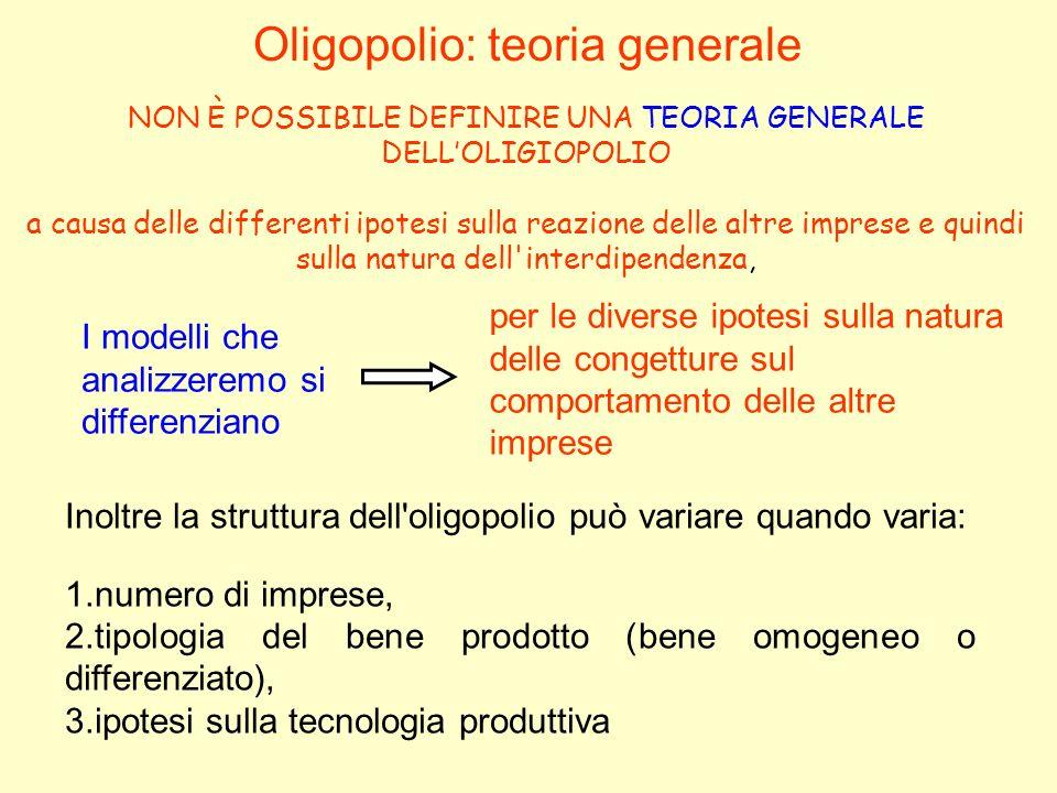 Oligopolio: teoria generale NON È POSSIBILE DEFINIRE UNA TEORIA GENERALE DELLOLIGIOPOLIO a causa delle differenti ipotesi sulla reazione delle altre i