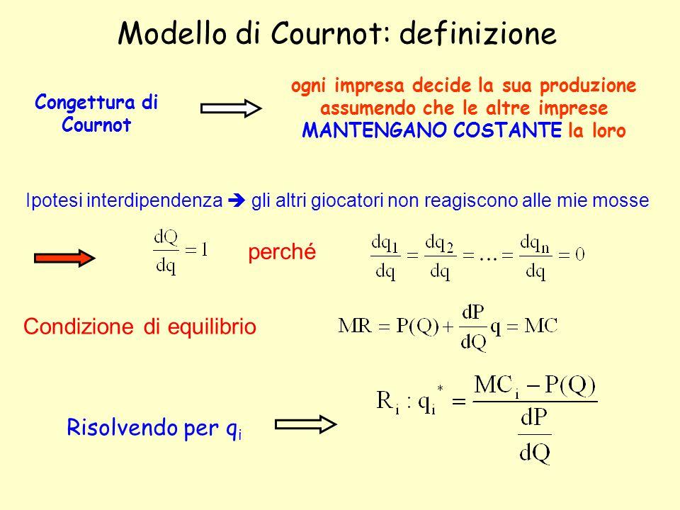 Modello di Cournot: definizione ogni impresa decide la sua produzione assumendo che le altre imprese MANTENGANO COSTANTE la loro Congettura di Cournot