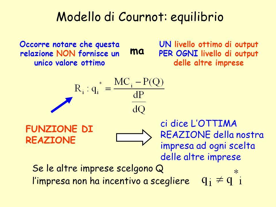 Modello di Cournot: equilibrio Occorre notare che questa relazione NON fornisce un unico valore ottimo UN livello ottimo di output PER OGNI livello di
